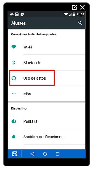 Opción Uso de datos